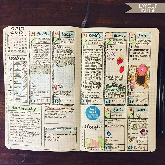 Bullet Journal template printable planner weekly layout bujo starter kit instant download agenda calendar 2020 2019 diy insert #examplesofgoals