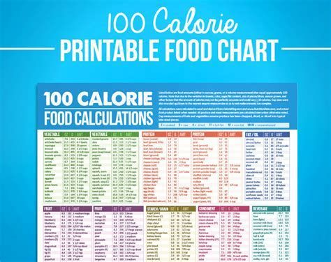Calories Food Chart Pdf Foodstutorial