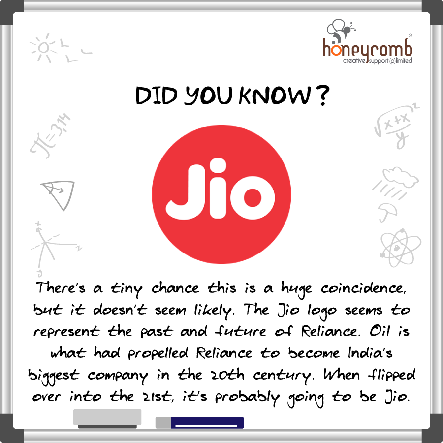 hidden meaning of jio logo logo design branding marketing
