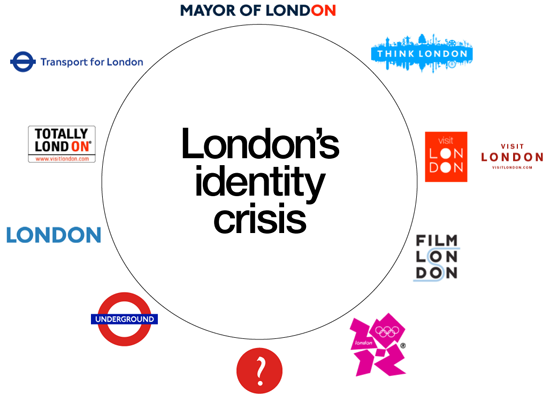 London's identity crisis - Art and design inspiration from around the world  - CreativeRoots | Identidad, Tipografía, Ciudades