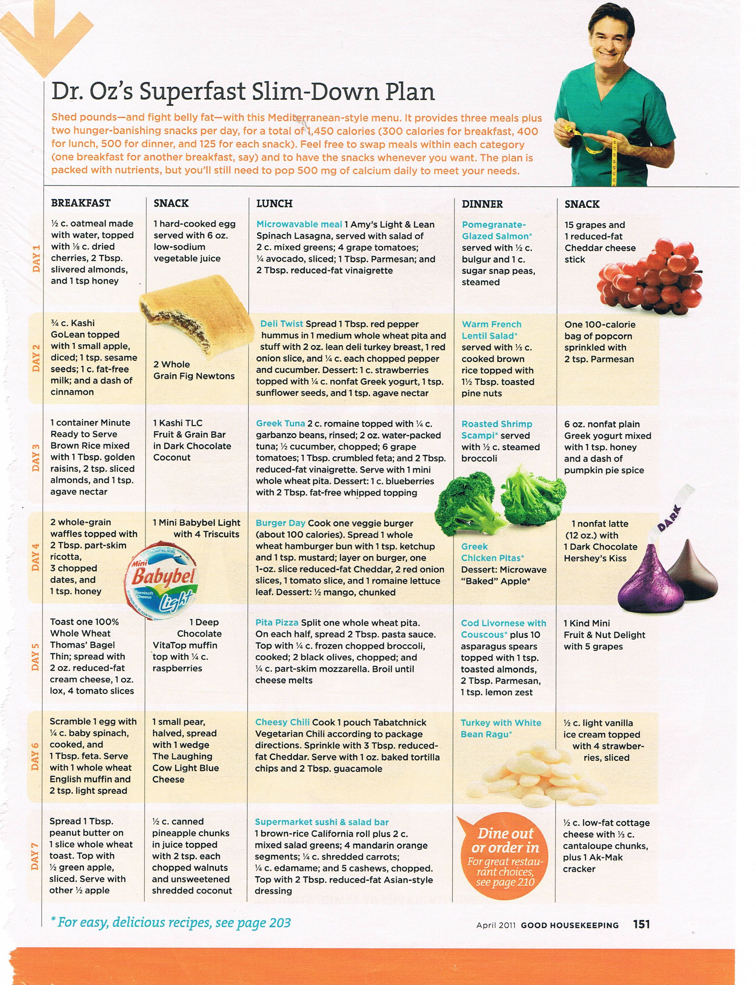 dr oz com dieta para bajar de peso