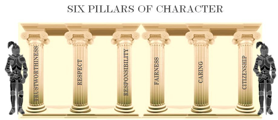 6 pillars of character The six pillars of good character trustworthiness (integrity, honesty, reliability, loyalty) be honest • don't deceive, cheat, or steal • be reliable — do what you say you'll do • have the courage to do the right thing • build a good reputation • be loyal — stand by your family, friends, and country.