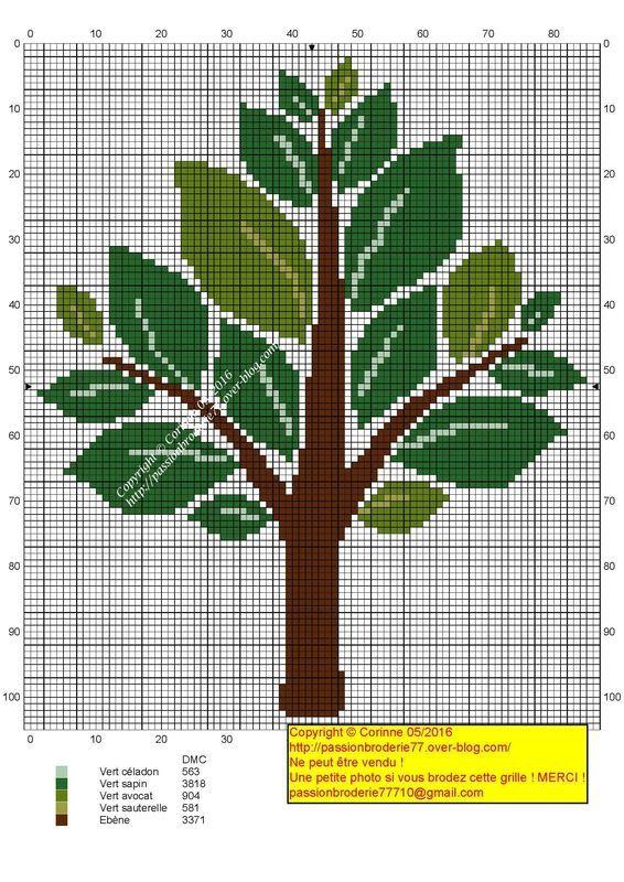 Картинки по запросу bonsai ponto de cruz pinterest | Схемы ...