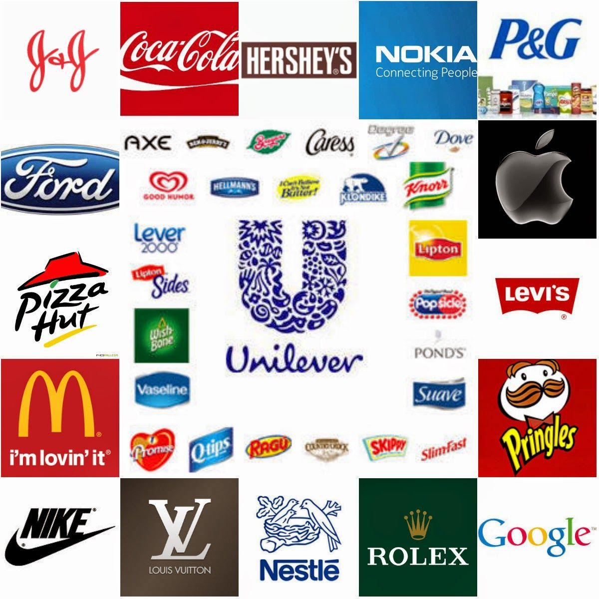 Best Brand Logos Images With Names Collections | Logo images, Logo ...