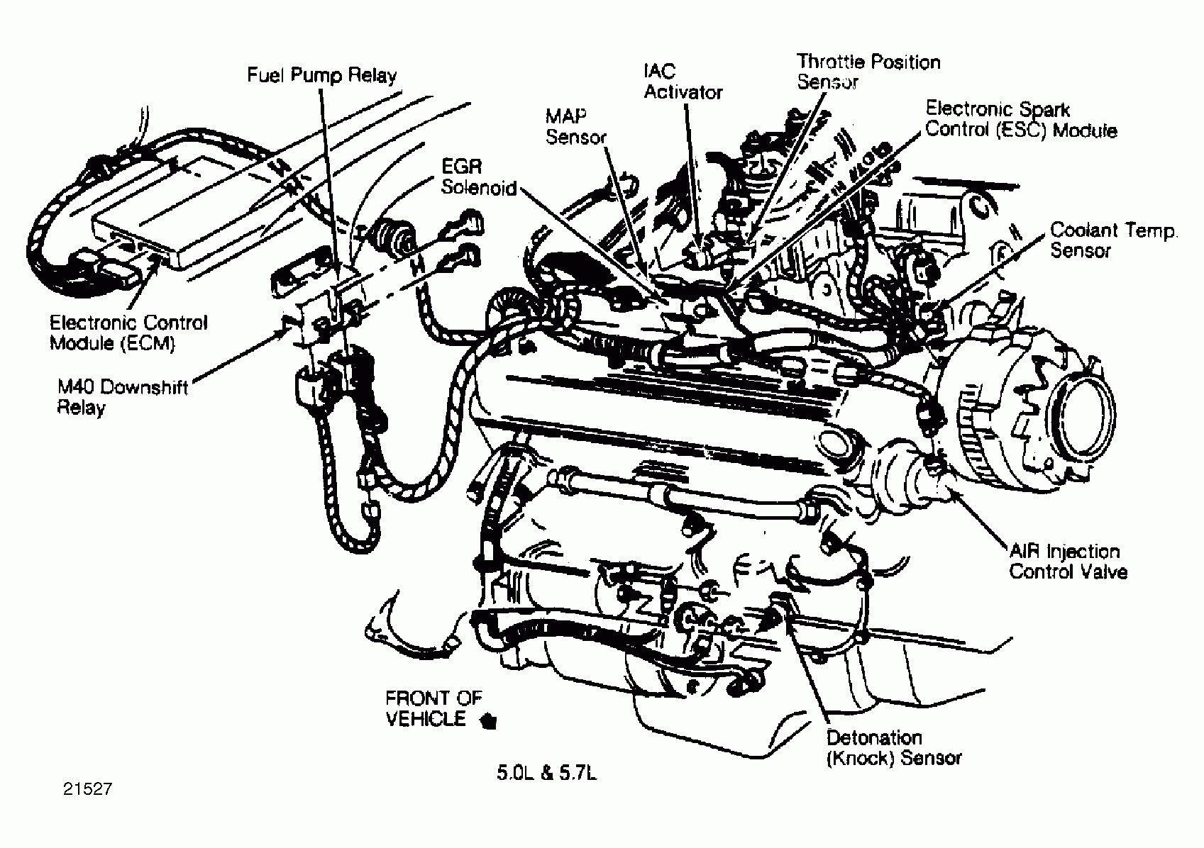 Gm 5 3 Engine Information Wiring