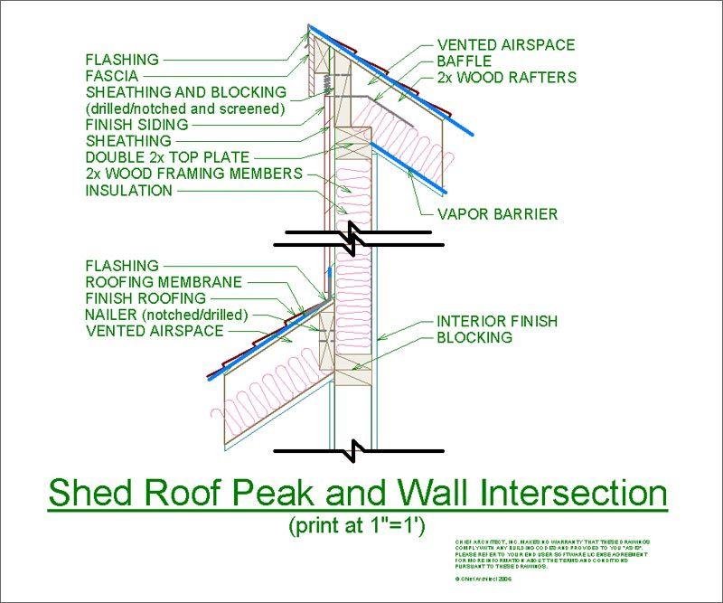 Cad Details Shed Roof Peak Jpg 800 215 667 Sceno Stuff