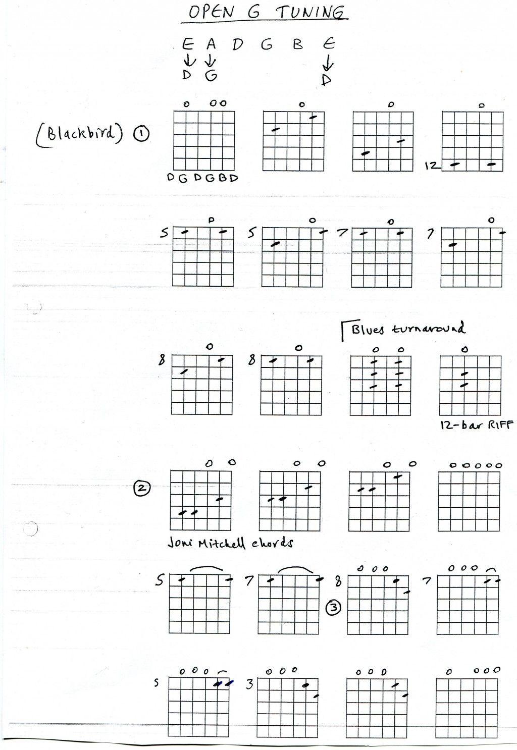 Guitar Open G Tuning Songs Guitars Guitar Chords And Slide Guitar