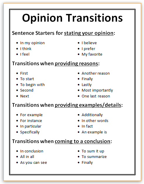 Persuasive Text Year 4 2019 Writing Example Opinion Graphic Organizer Up Essay