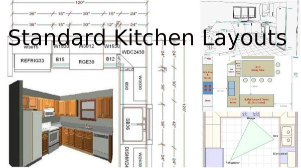 Standard+Kitchen+Layouts+for+Any+Kitchen