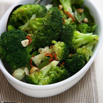 Foods To Eat Microscopic Colitis