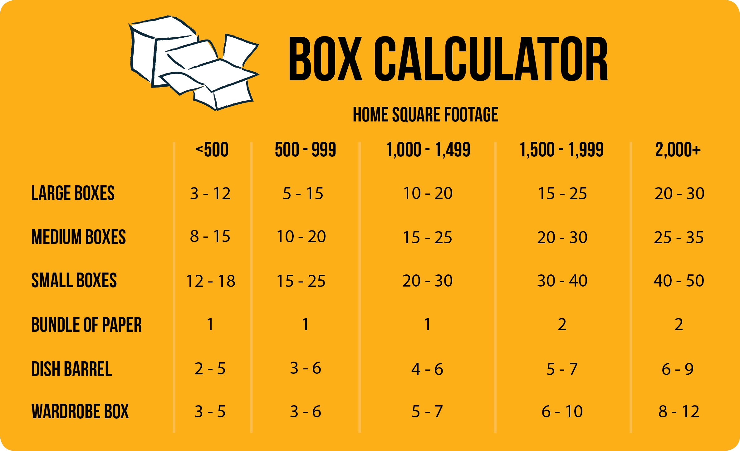 This awesome chart can help you estimate how many of each ...