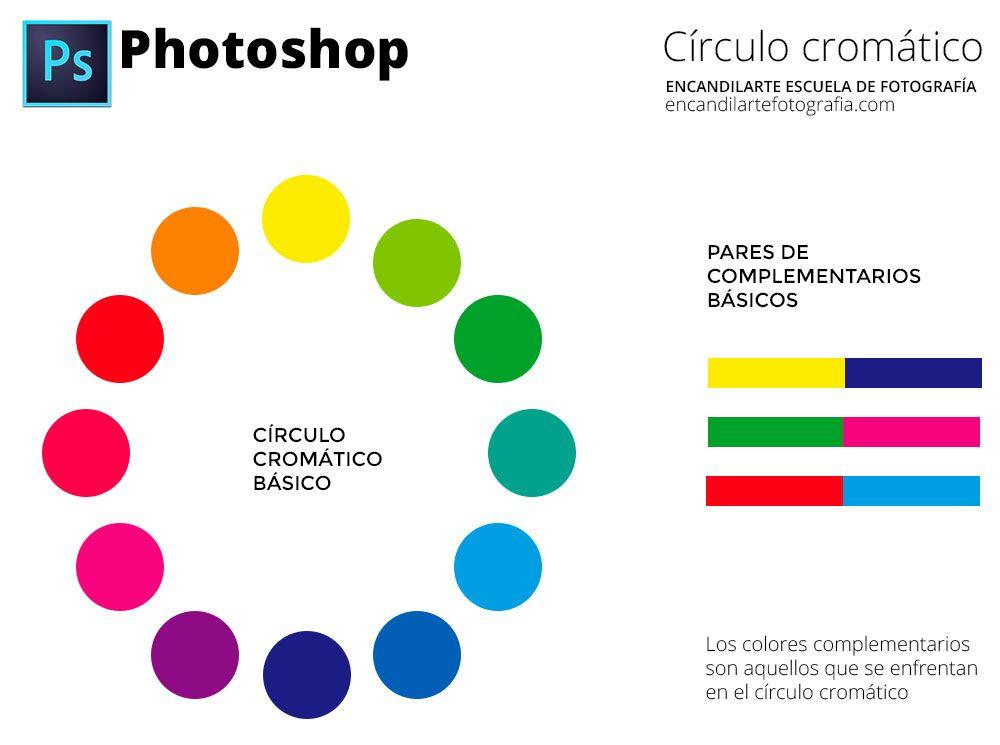 Photoshop Cs5.pdf - Adobe - MAFIADOC.COM