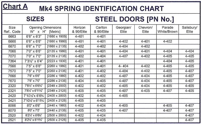 Garage Door Spring Chart 1 Weight Charts