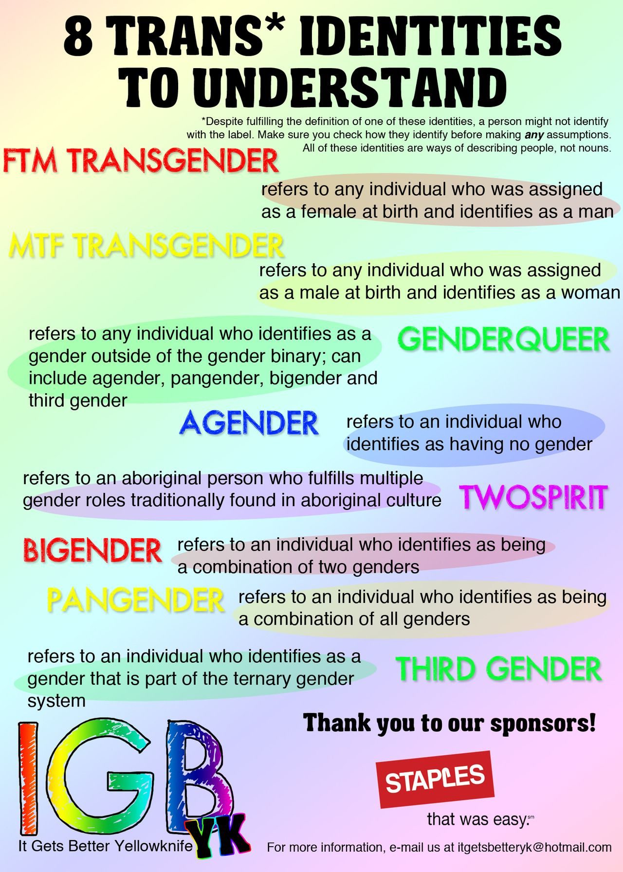 8 Trans Identities To Understand
