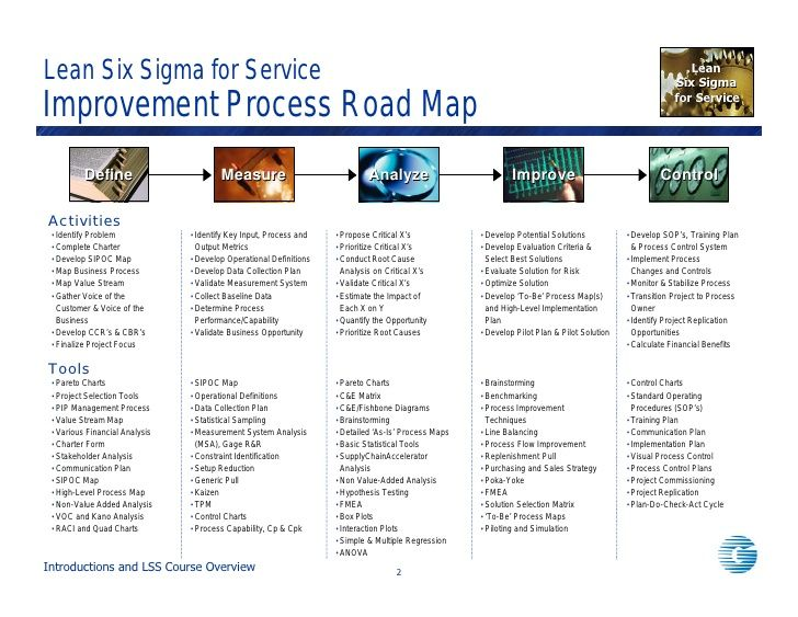 Lean Six Sigma for Service Pinterest - best sales plan