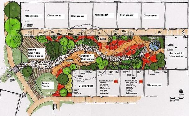 Garden Design School gardens in schools | http://garden-design-nyc.designofgarden