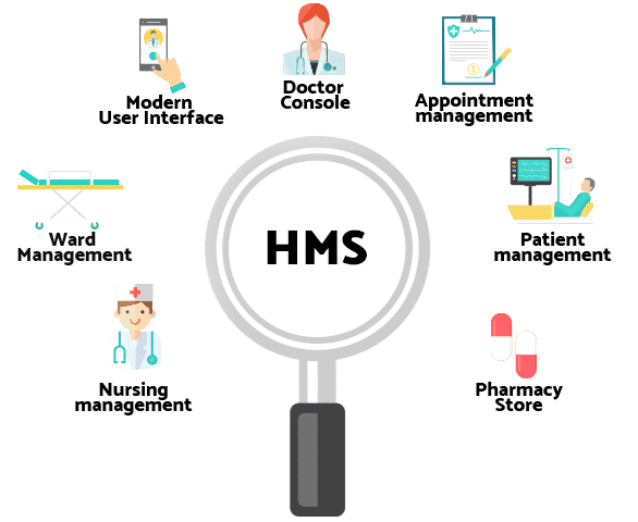 Custom Hospital Management System (HMS) Software