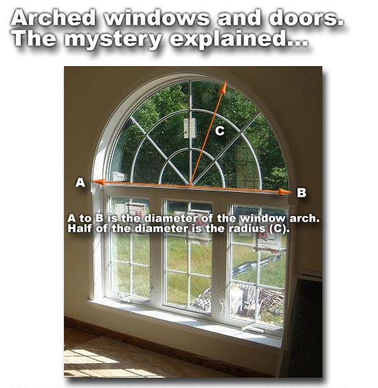 Wishihadthat Com Windows Arched Windows Window Trim