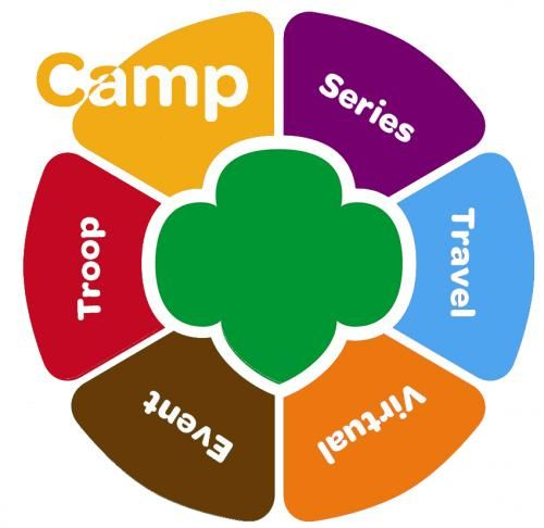 Camp Pathway Home Page: Your Gateway for GSGWM Summer Camp!