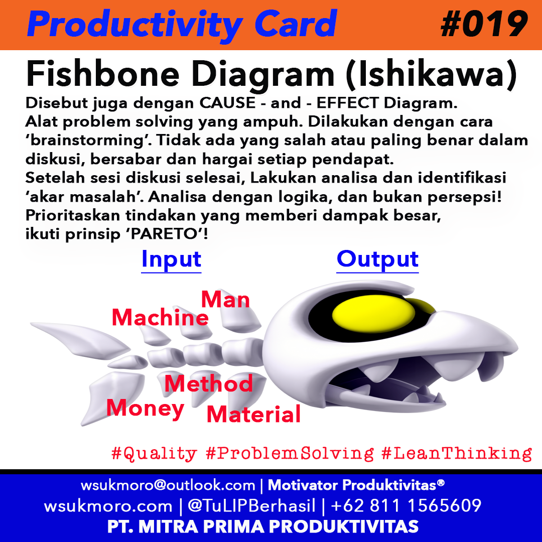 Productivity Card No 19 Motivatorproduktivitas