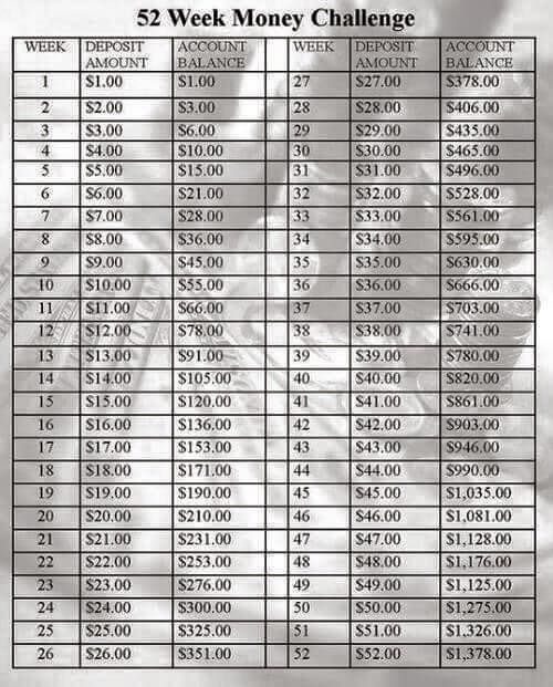 Here is a quick money saving challenge  if it\u0027s too complicated