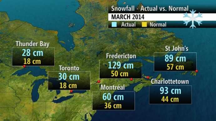 Canada Claims Top Spot For Worst March Weather Again Fredericton Charlottetown Weather
