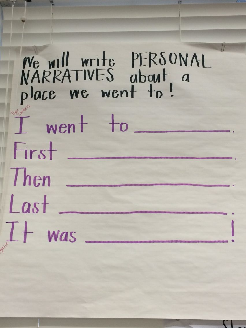 Kindergarten writing:  Personal narrative
