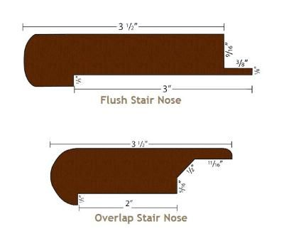 Laminate Flooring Stair Nose   Wonder If I Can Find Flush Instead Of Making  It Uneven