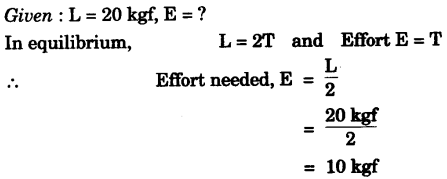 icse-previous-papers-solutions-class-10-physics-2016 https