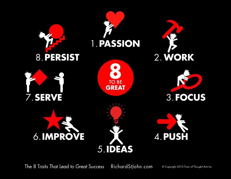 """characteristics of human greatness The top qualities and characteristics of great hr leaders by  asked, """"is there a shortage of hr leaders"""" and, """"what does it take to be a leader in hr"""" here are some of the characteristics he believes are essential for all hr leaders:  we can often think of hr too simplistically but there are some thinks that could make a good hr."""