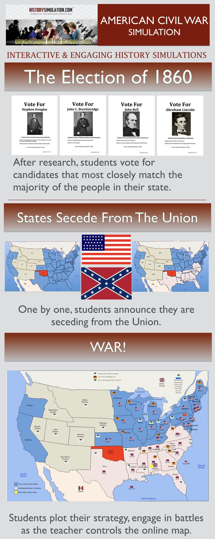 Civil War Simulation Activity 1 Year Online Access