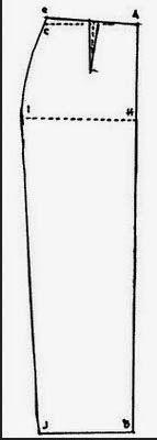 Cara Membuat Pola Dan Menjahit Rok Wiron Menjahit Pembuatan Pola Pola Rok
