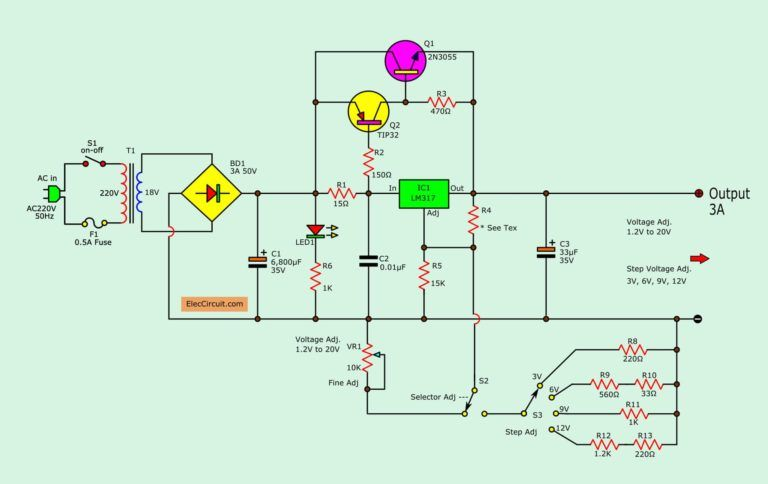 Lm317 2n3055 3a Variable Power Supply Electronics Projects Circuits Power Supply Circuit Electronic Circuit Projects Power Supply