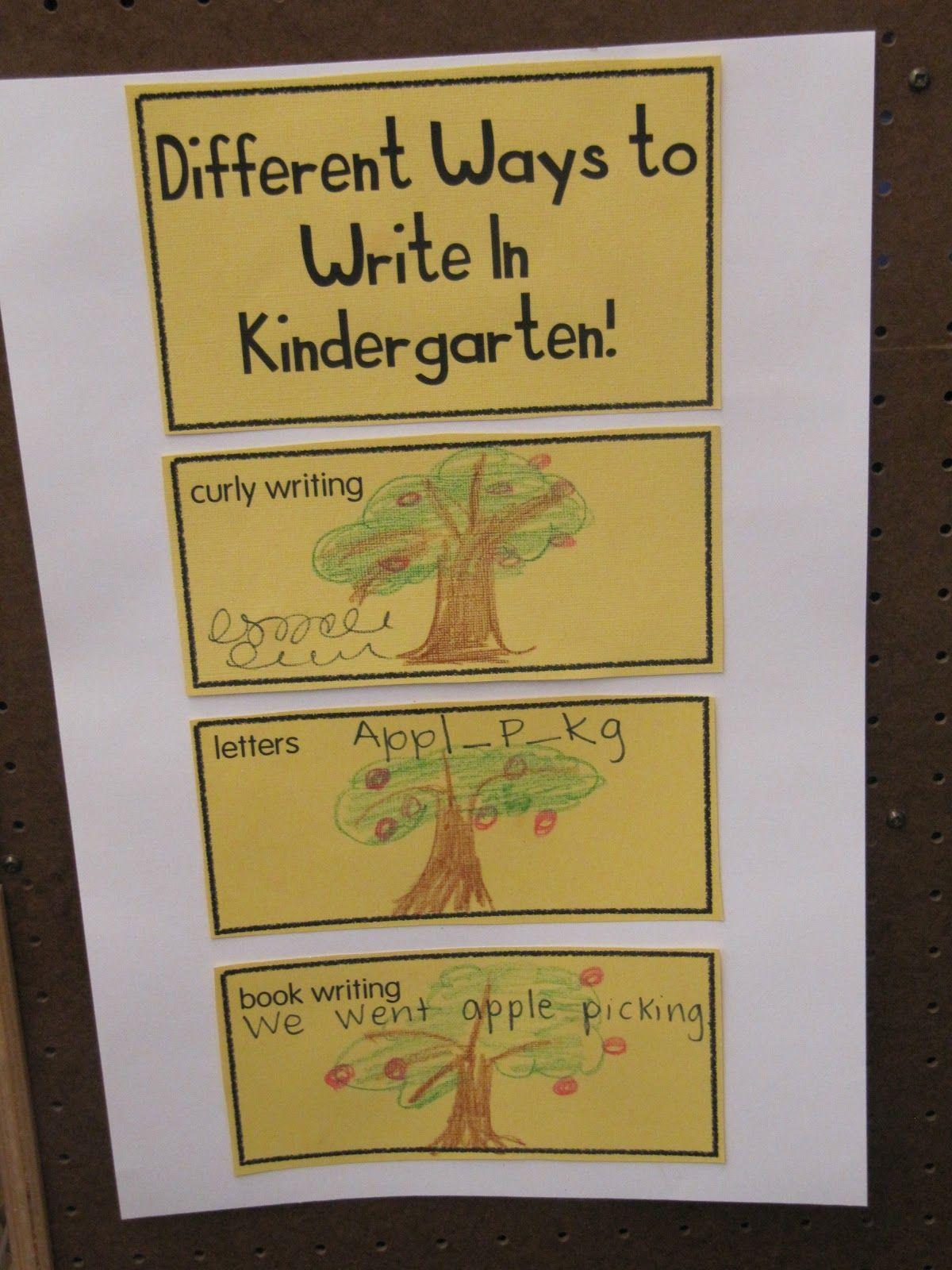 Writing Workshop In Kindergarten