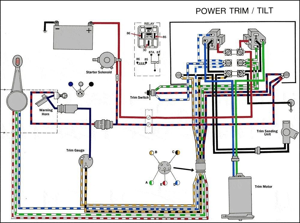 Electrical Wiring Mercury Outboard Trim Gauge Wiring Diagram How To Install Fo Johnson Ignition Switch Boat Wiring Electrical Wiring Diagram Mercury Outboard
