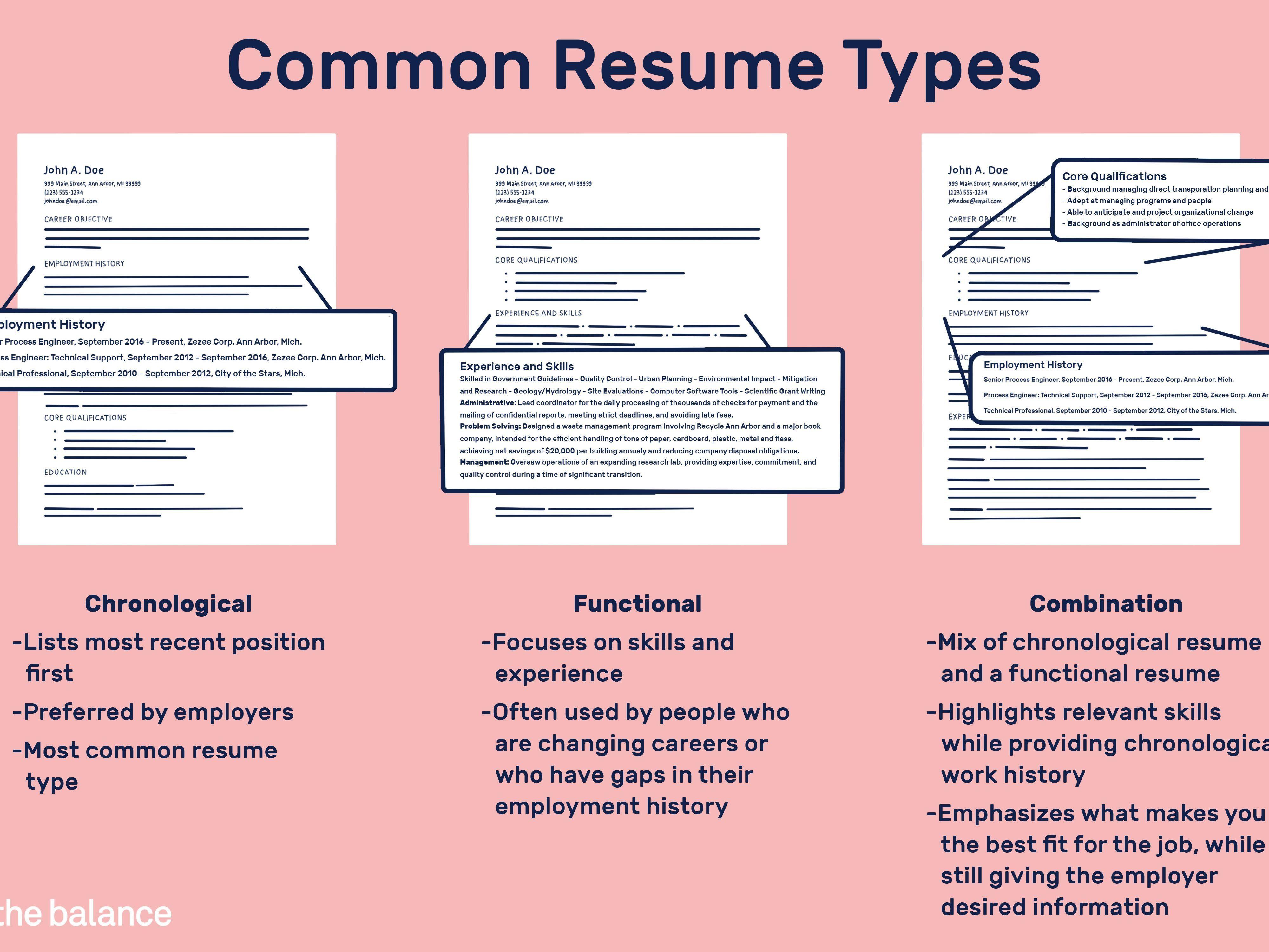 Chronological Vs Functional Resume Samples