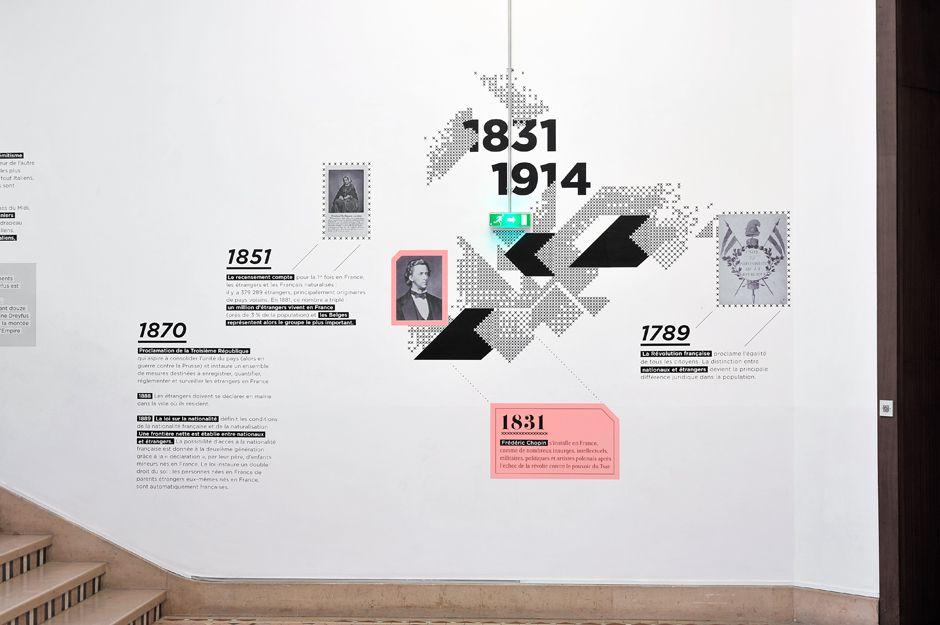 Célèbre Bornstein & Sponchiado | Design graphique | Paris | Museum  YK38