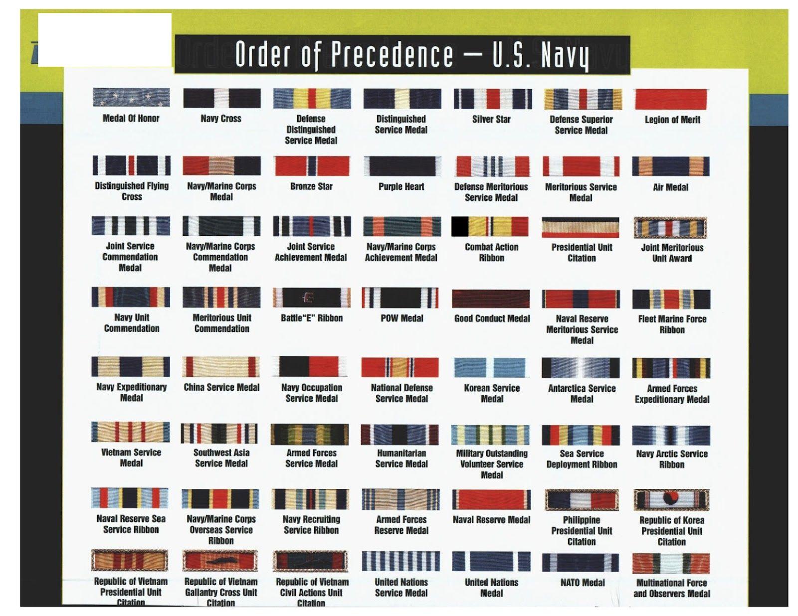 Order1.jpg (1600×1236) Navy medals, Navy ribbon
