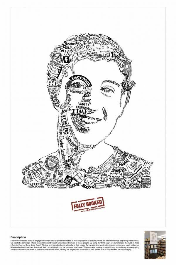 Idea Map Graphics  Mark Zuckerberg Resume