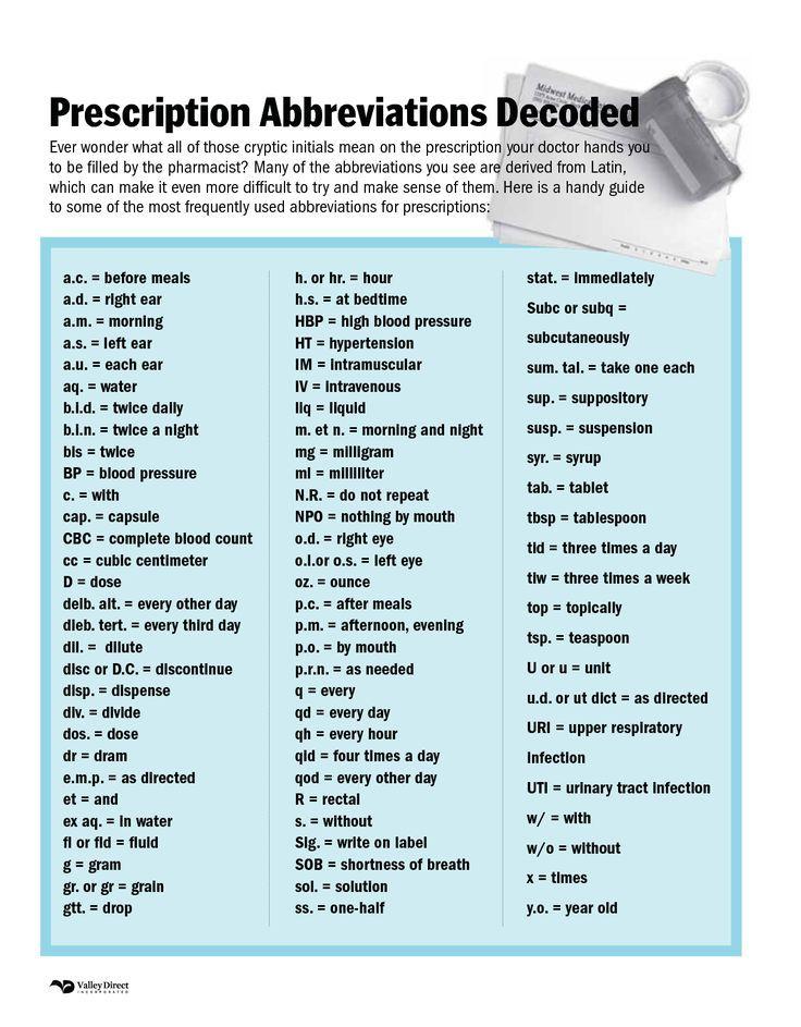 prescription abbreviations decoded
