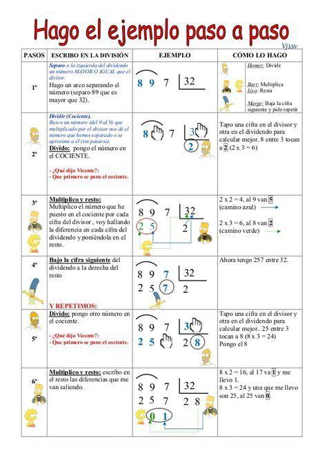 Como Dividir Por Tres Cifras Paso A Paso Division Por Dos Cifras Paso A Paso Divisiones Matematicas