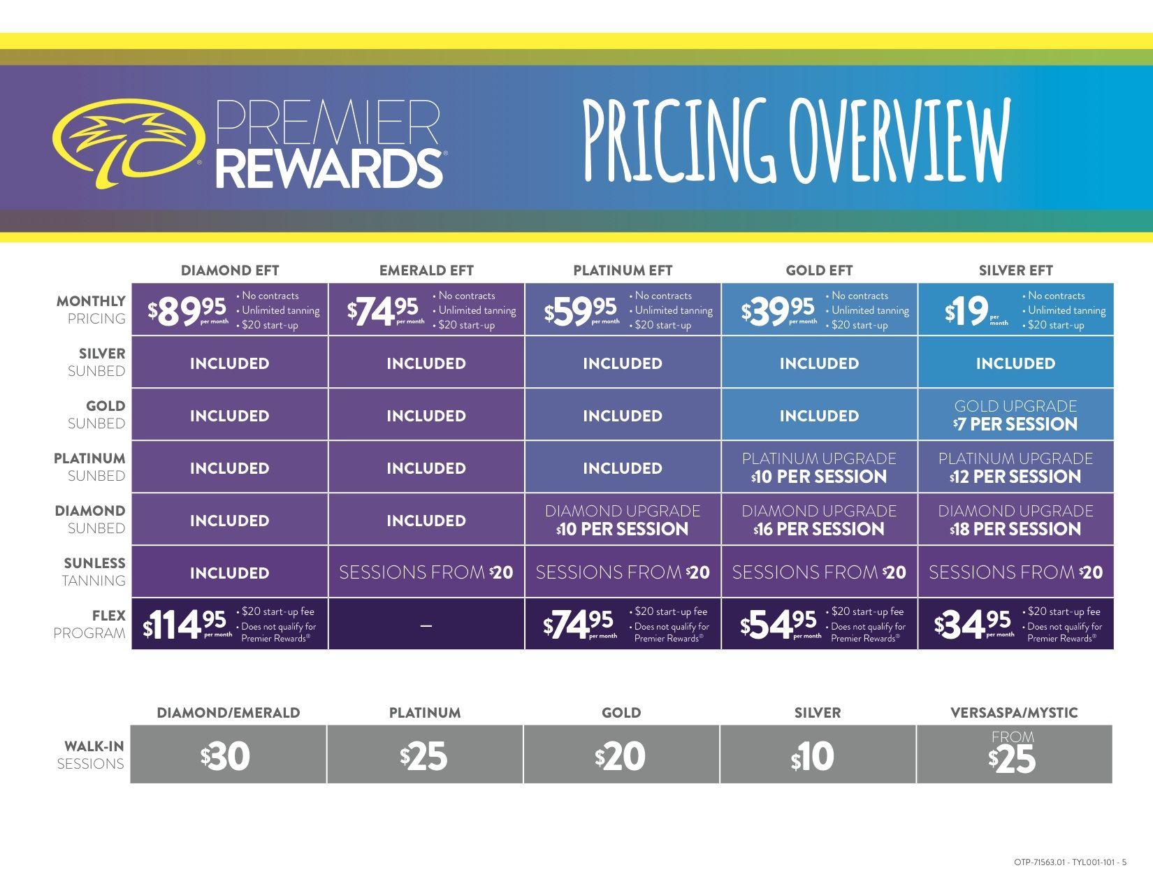 Palm Beach Tan Prices >> Sunbed Tanning Pricelist In Wichita Falls Tx Palm Beach