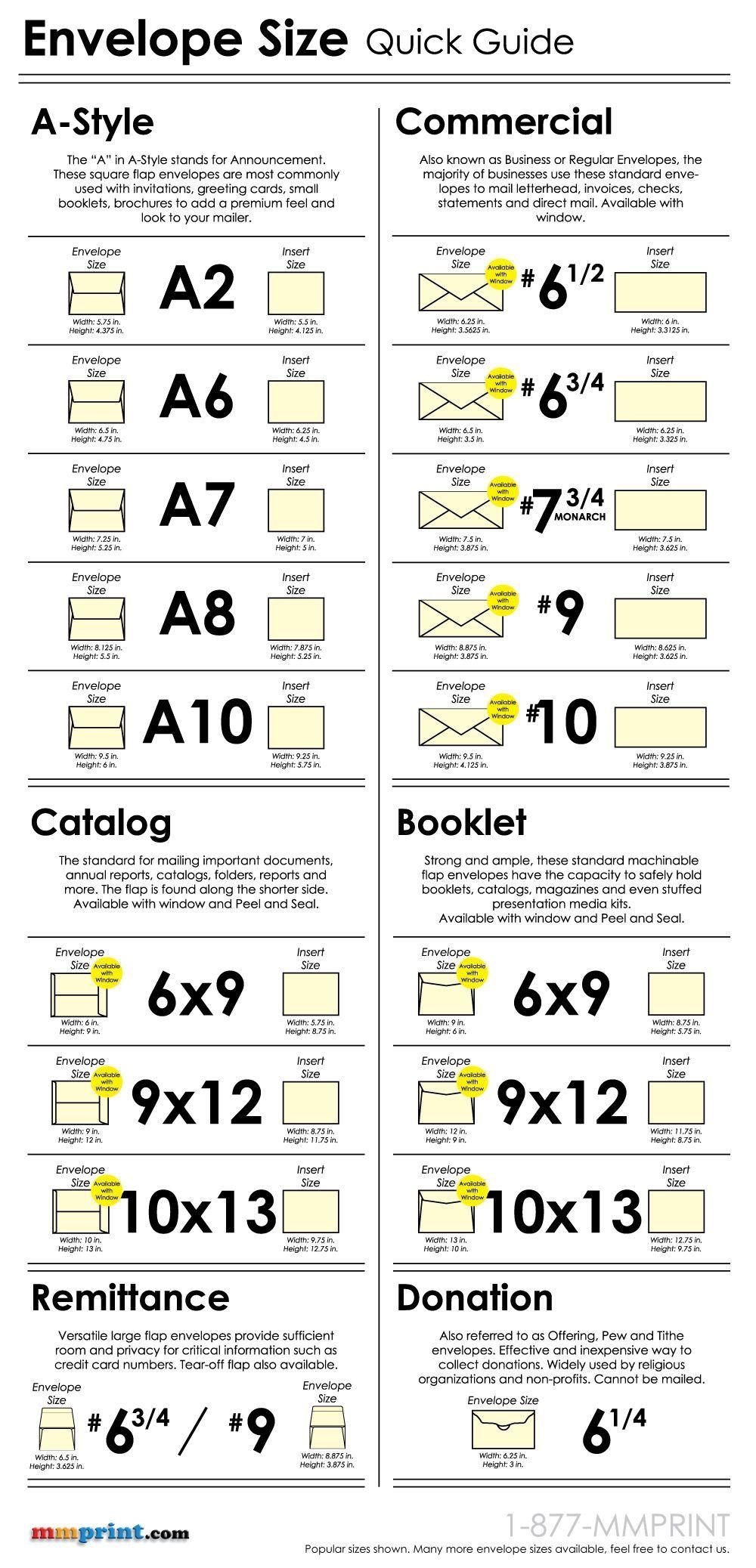 Envelope size quick guide chart letter maker also qoutes rh pinterest