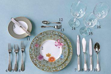 Užitočný ťahák pre hostiteľov: naservírujte si svoj stôl správne!