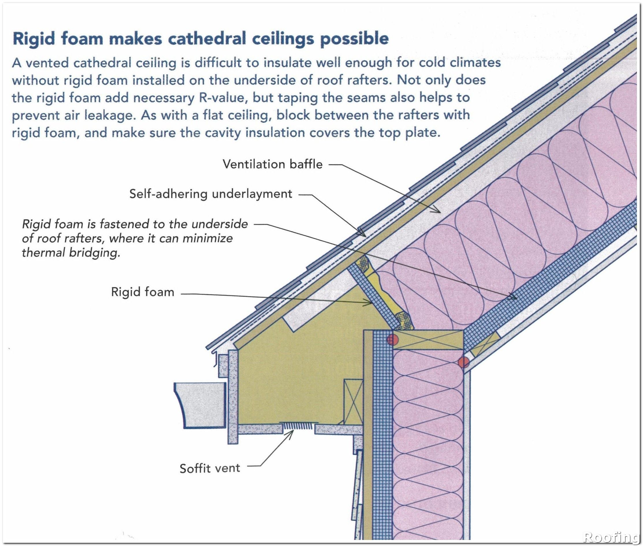 Roofing Architecture It S Not Easy To Choose Between Roofing Contractors But Asking For A List Of Reference Rigid Insulation Cool Roof Cathedral Ceiling