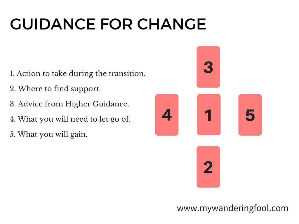 How to work through CHANGE with Tarot Card Spread Oracle