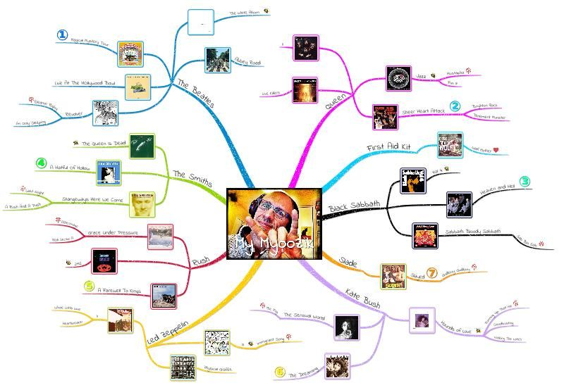 a magical musical mind map tour around some of my favourite music using the awesome - Imindmap Software