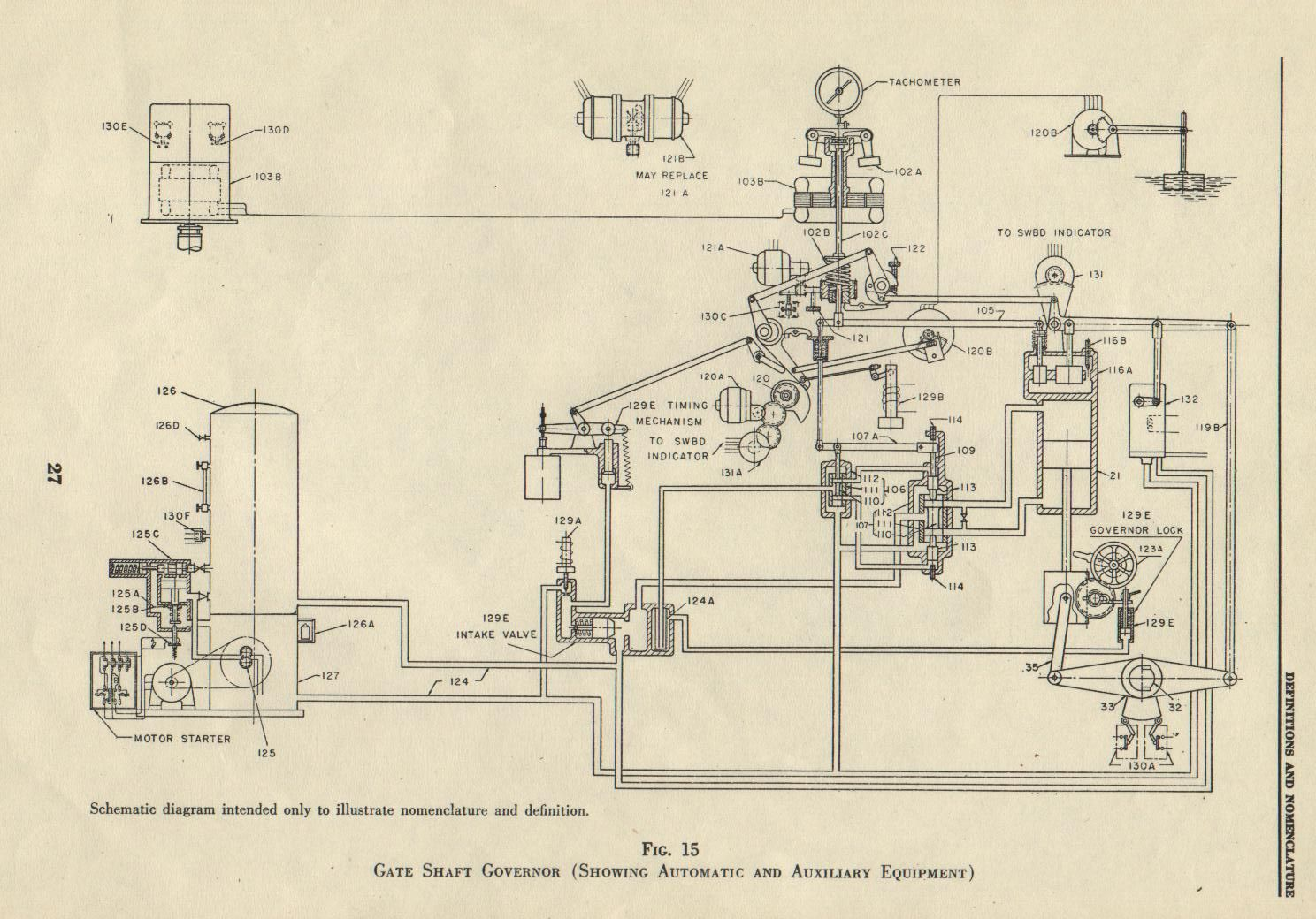 An Original Schematic Drawing Of Woodward Governor Companys Turbine Eagle Capture Radio Button Circuit Flickr Photo Sharing Water Wheel From The Worlds Oldest And Largest Vintage Collection At