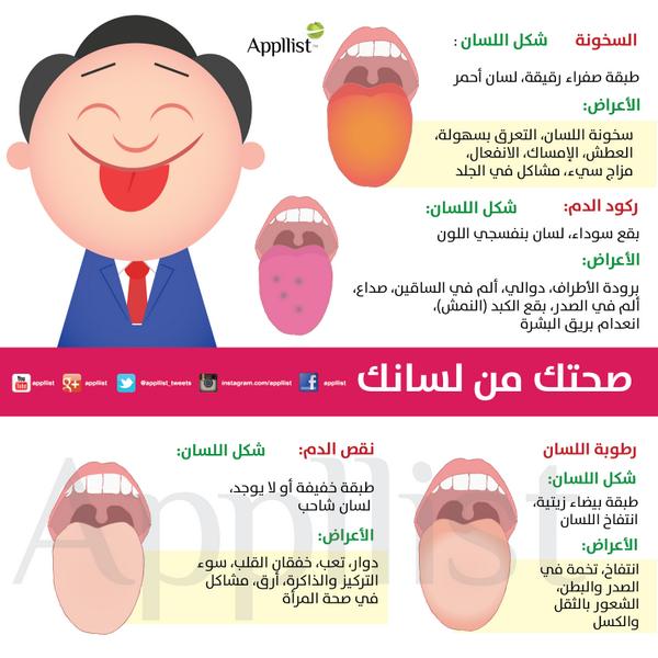 ابليست بالعربية On Twitter Health And Beauty Health Fitness Nutrition Dentistry