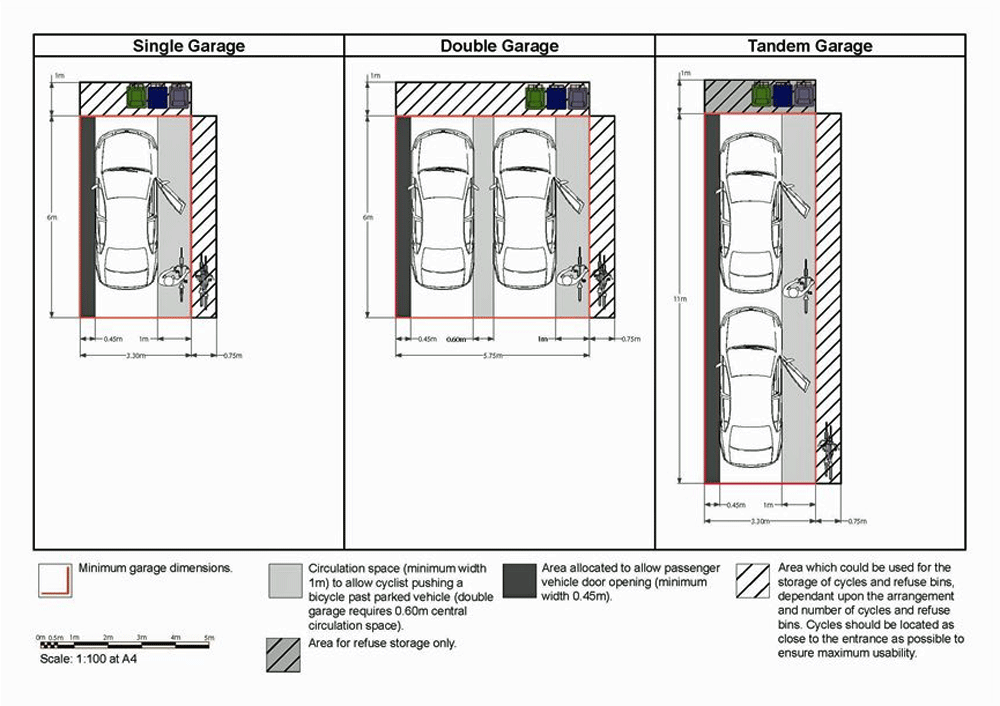 Option j 1 residential car parking standards 20 for Standard garage size in feet